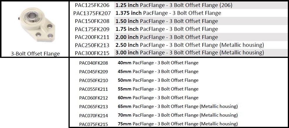 3-BoltOffsetFlange