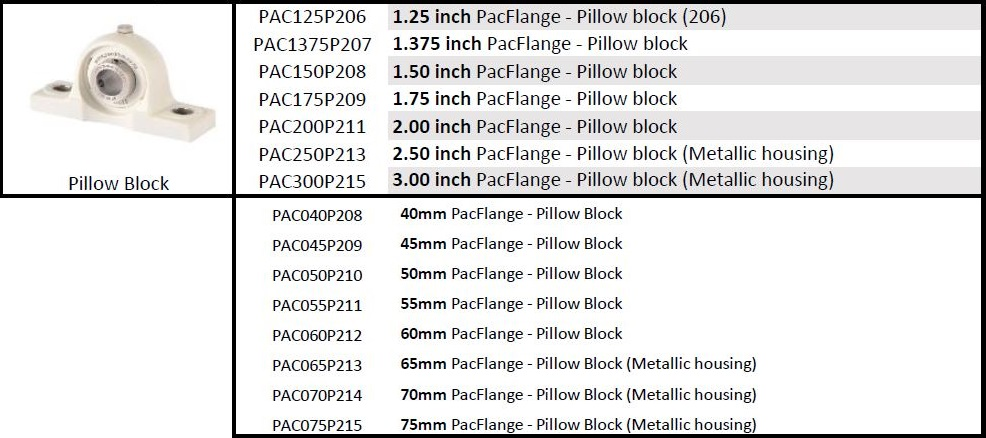 PillowBLock